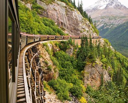 юконская железная дорога